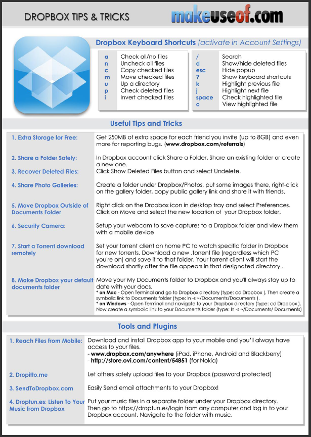 A Handy Dropbox Cheat Sheet for Teachers | Educational Technology ...