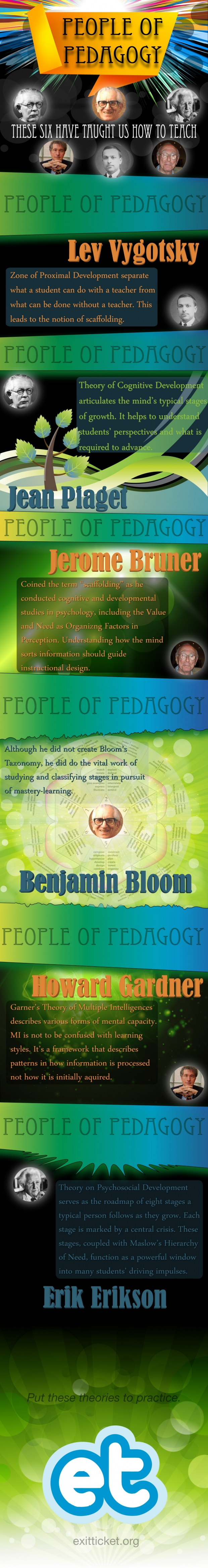 benjamin bloom theory of mastery learning
