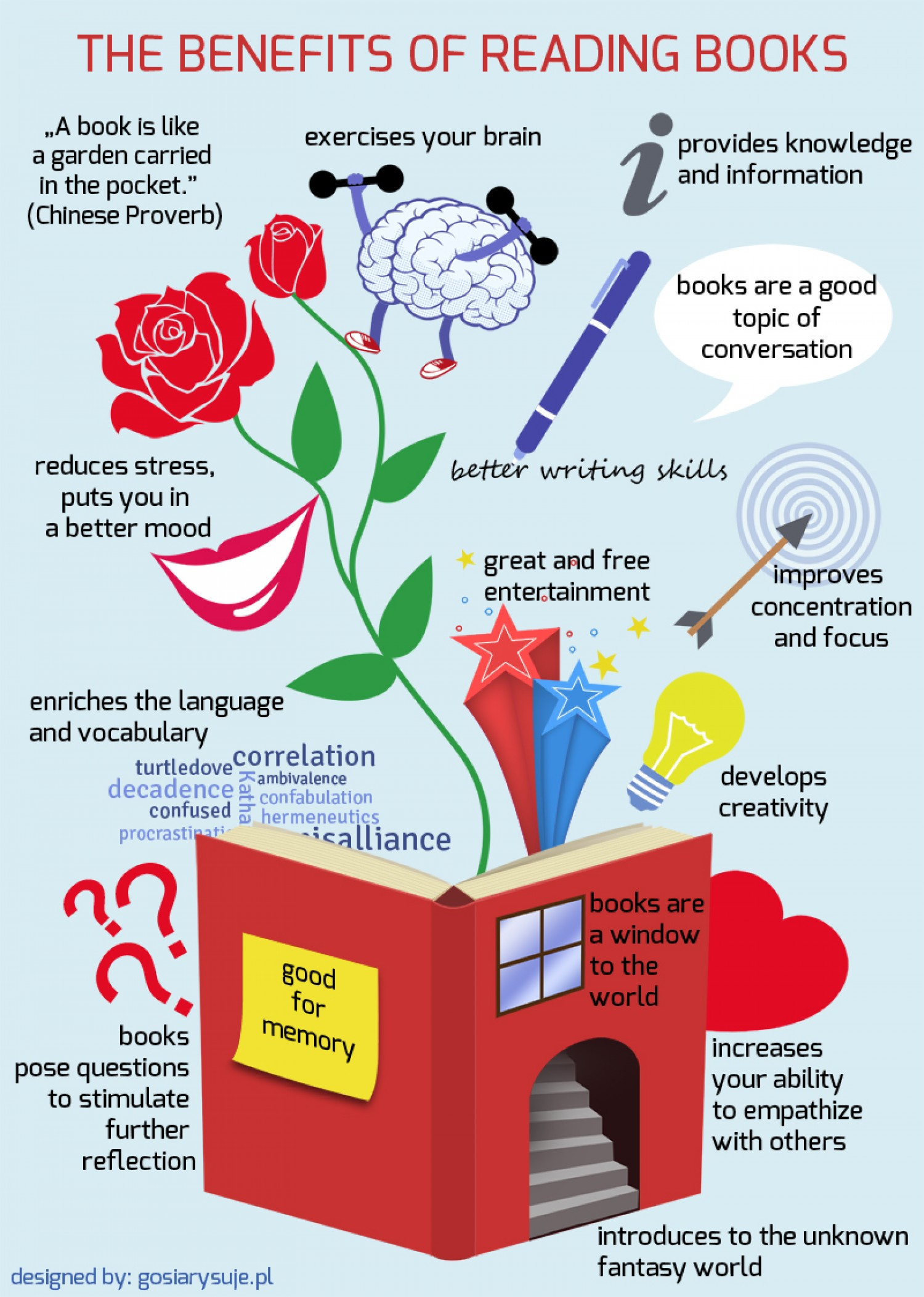 reading for pleasure essay If you're one of countless people who don't make a habit of reading regularly, you might be missing out: here're the most significant benefits of reading you must know.
