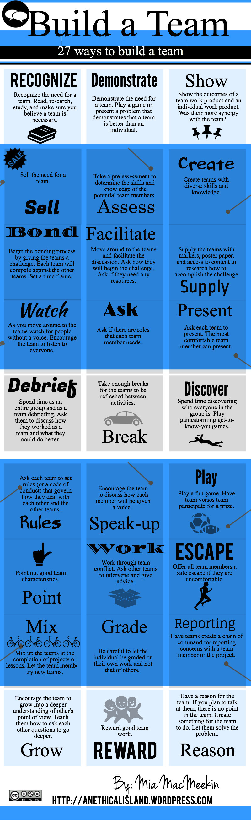 27 Ways to Encourage Team Work in Your Class ~ Educational Technology and Mobile Learning