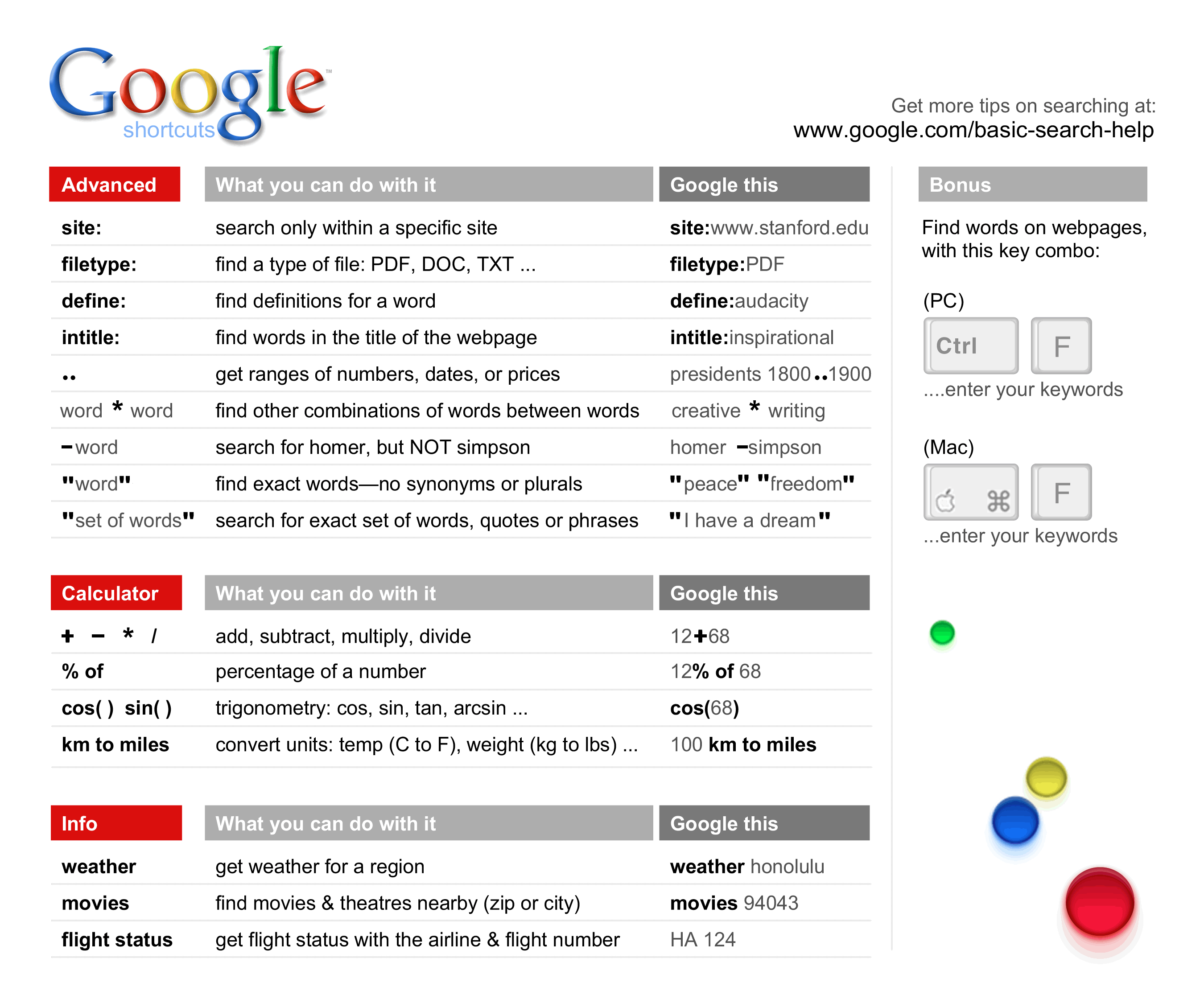A Wonderful New Google Cheat Sheet to Improve Students Search Skills