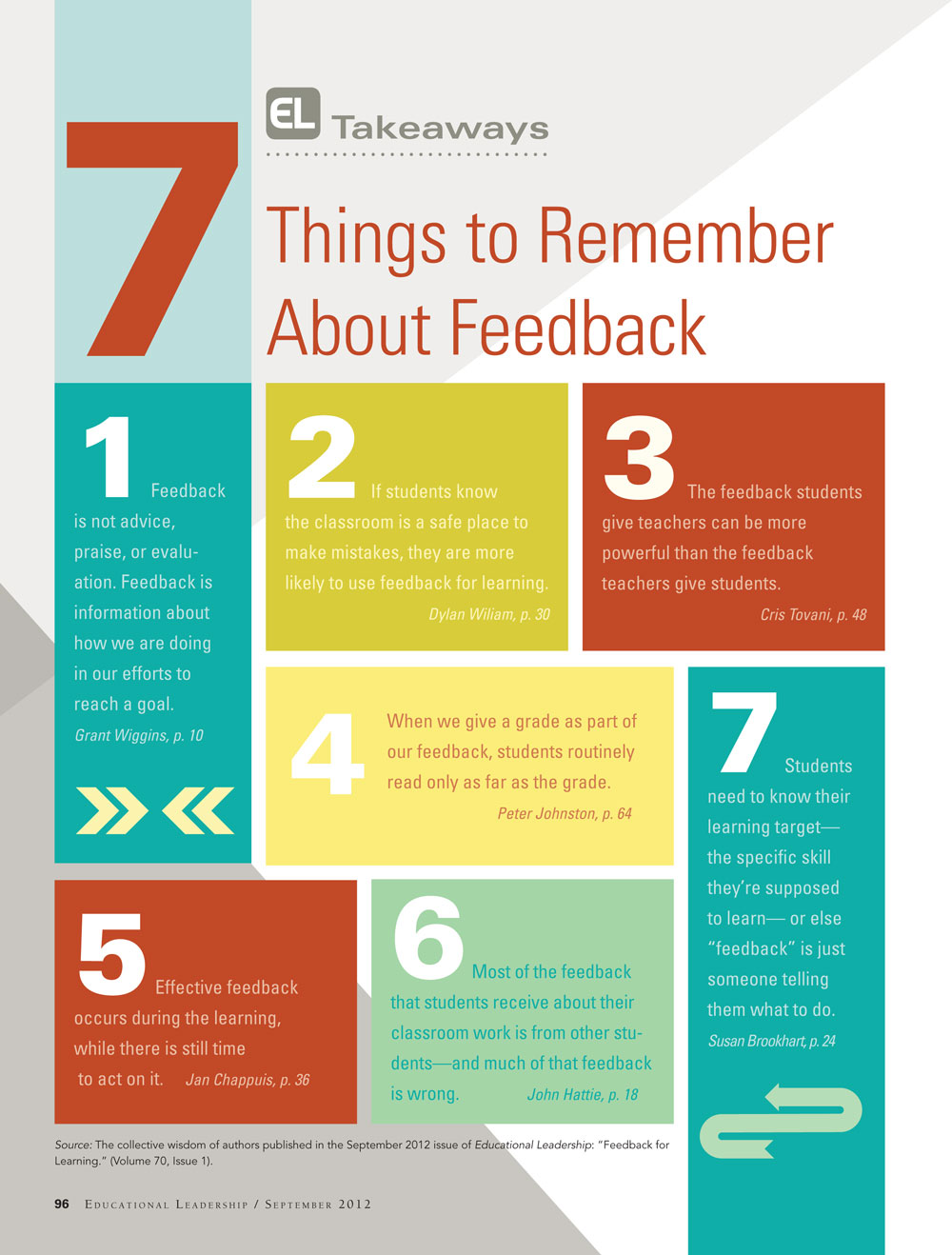 7 Important Tips for Providing Effective Feedback to Your ...