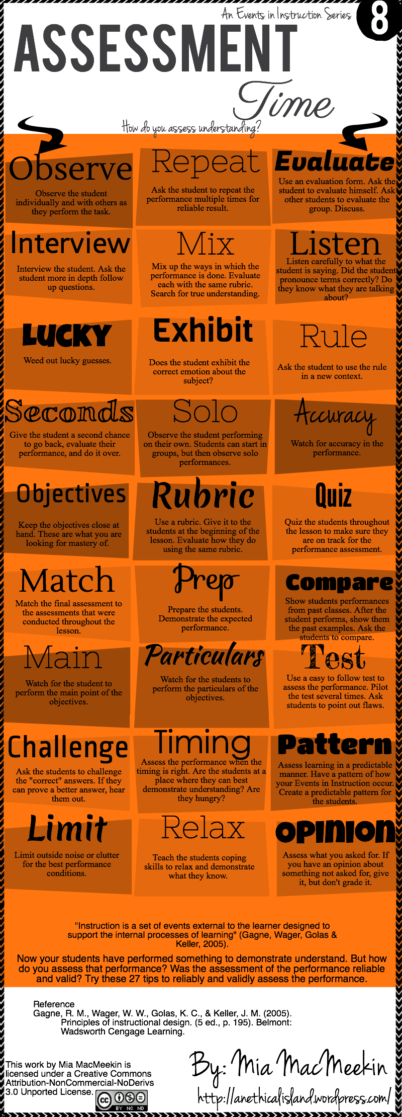 tips for assessing students