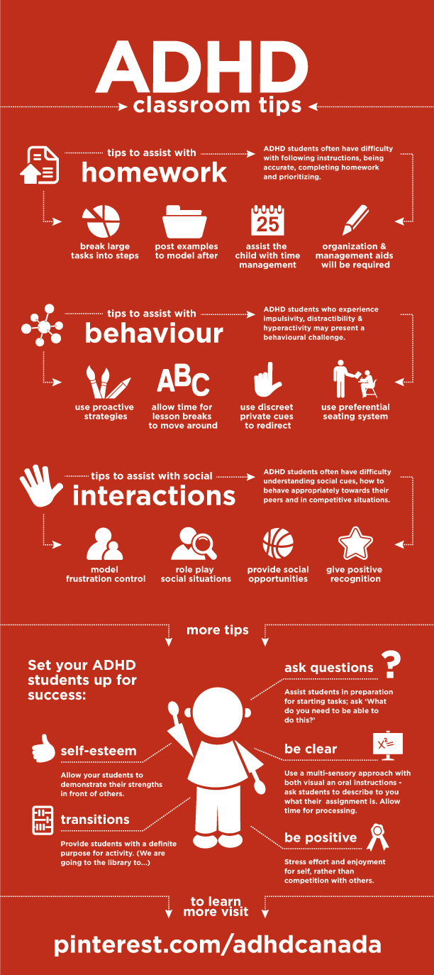 Two Awesome Visuals On ADHD for Teachers ~ Educational ...