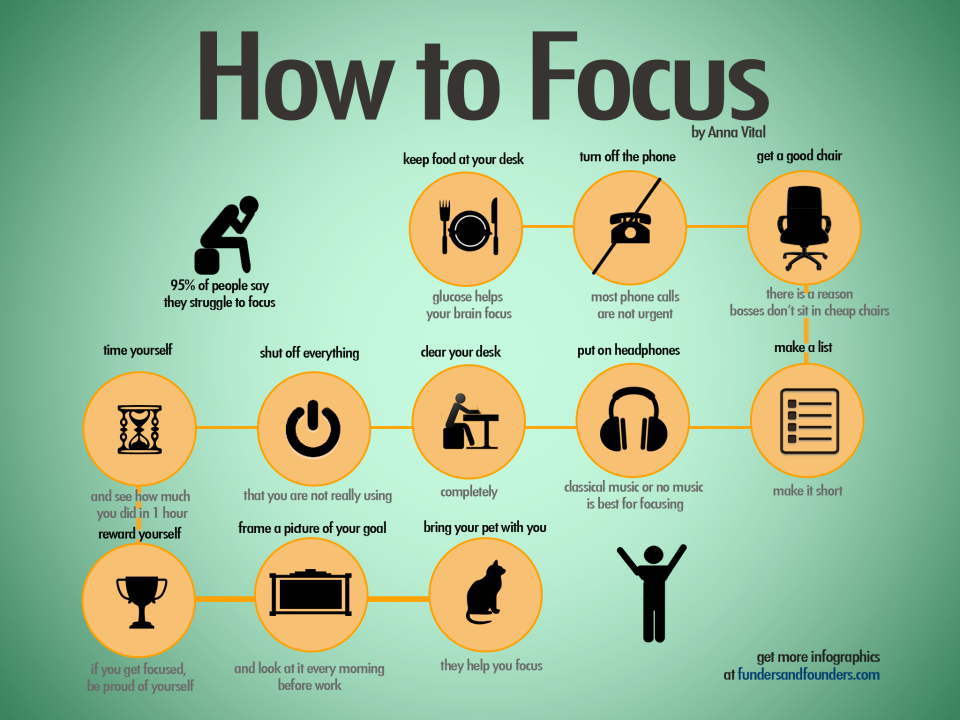 How to Focus Your Mind and Improve Your Attention