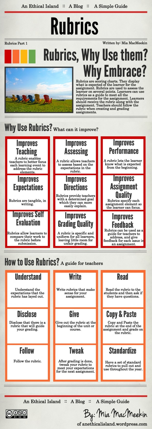 Wonderful Guide to The Use of Rubrics in Education ~ Educational Technology and Mobile Learning