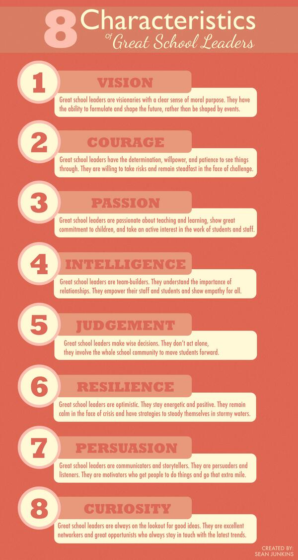 Types of education and their characteristics