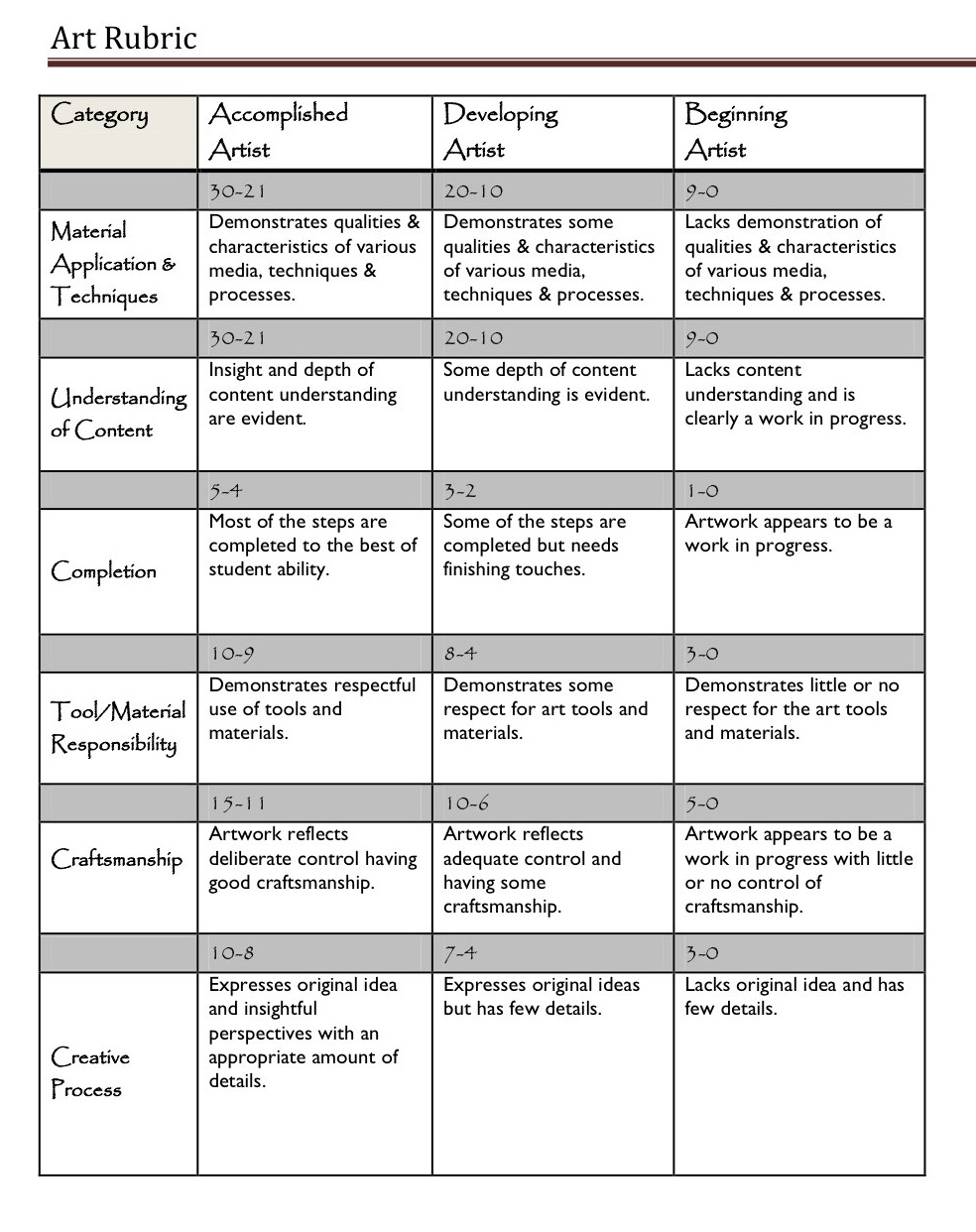Line Art Rubric : A handy rubric for art teachers educational technology