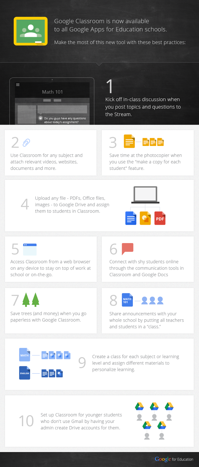 New Poster Featuring 10 Google Classroom Best Practices