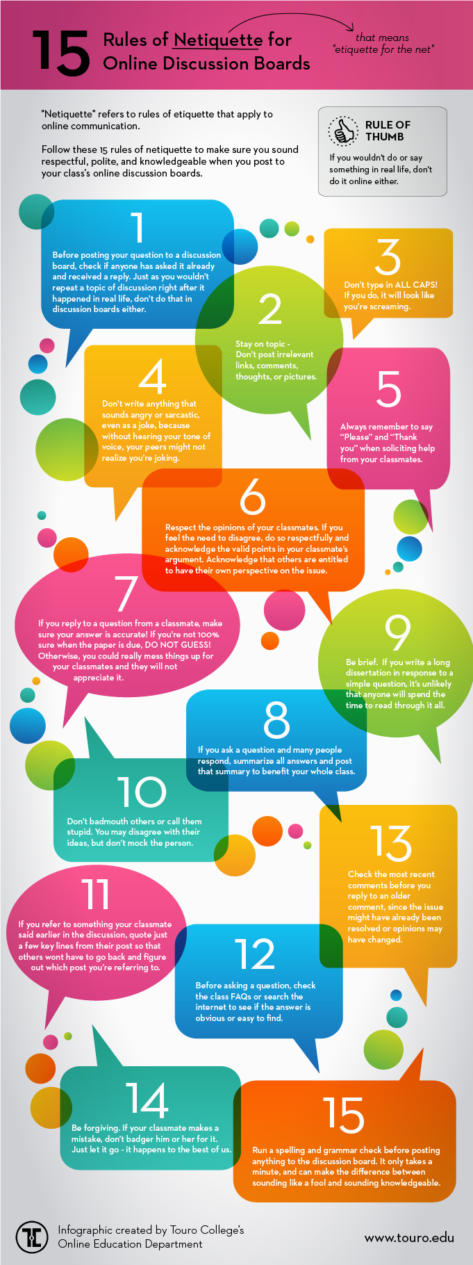 Awesome Poster Featuring 15 Online Netiquette Rules for Students ...