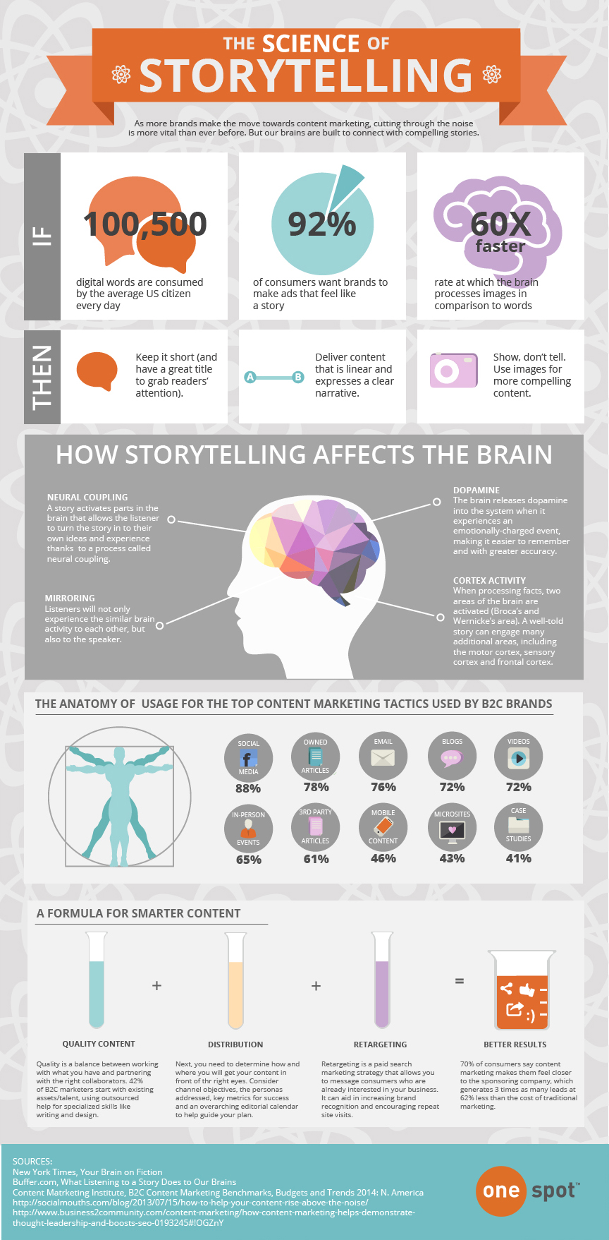 The Science of Storytelling Visually Explained