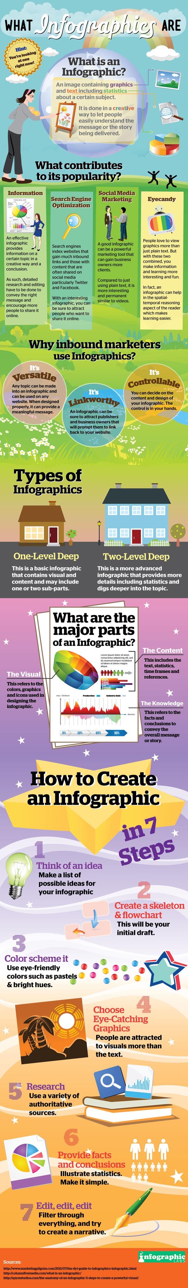 Tips tp create an engaging infographic