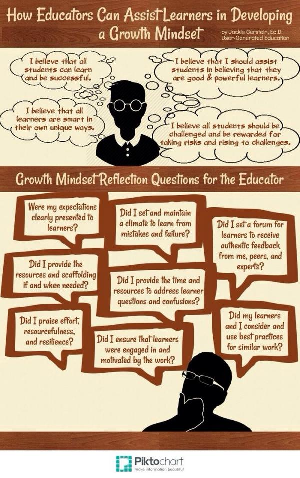 growth mindset questions