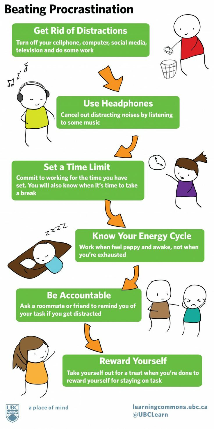 procrastination tips