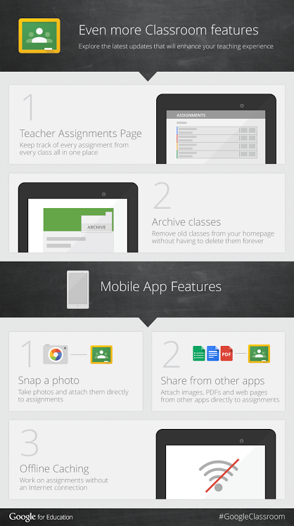 Google Classroom new features