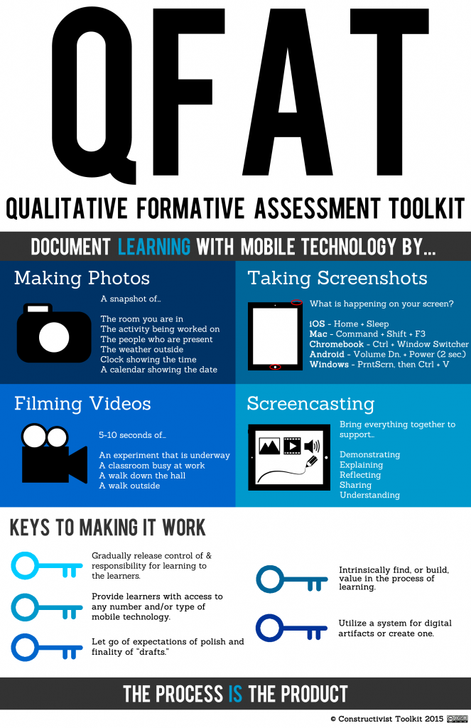 Qualitative Formative Assessment Toolkit