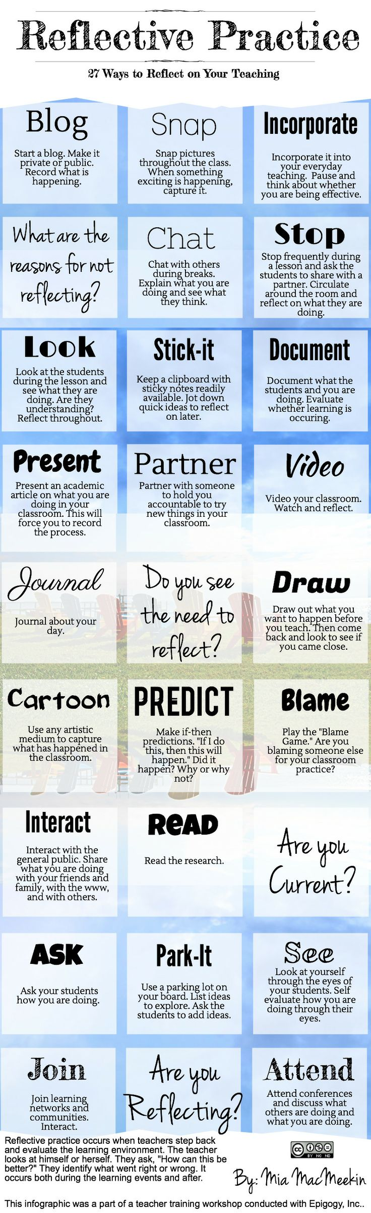 27 Ways to Reflect on Your Teaching
