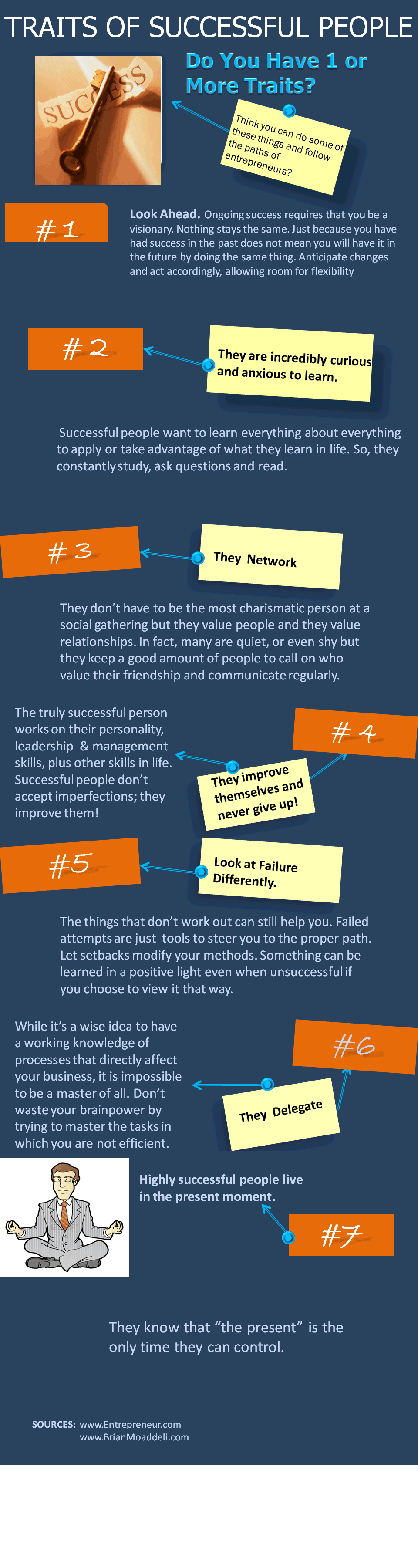 Traits of Successful People