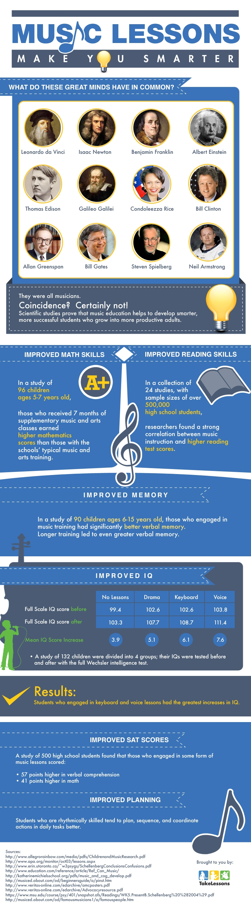 impact of music education on kids cognitive skills