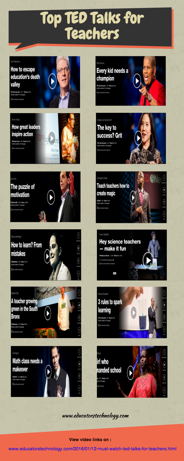 12 Must Watch TED Talks for Teachers ~ Educational Technology and ...