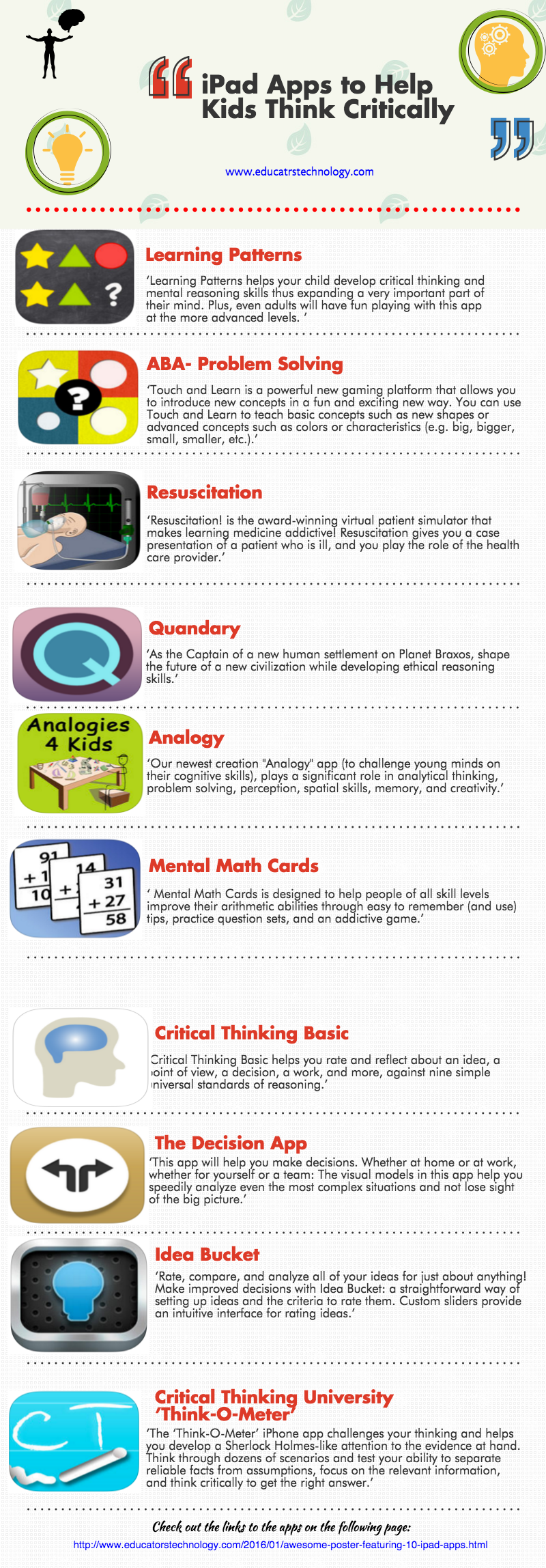 ipad critical thinking apps