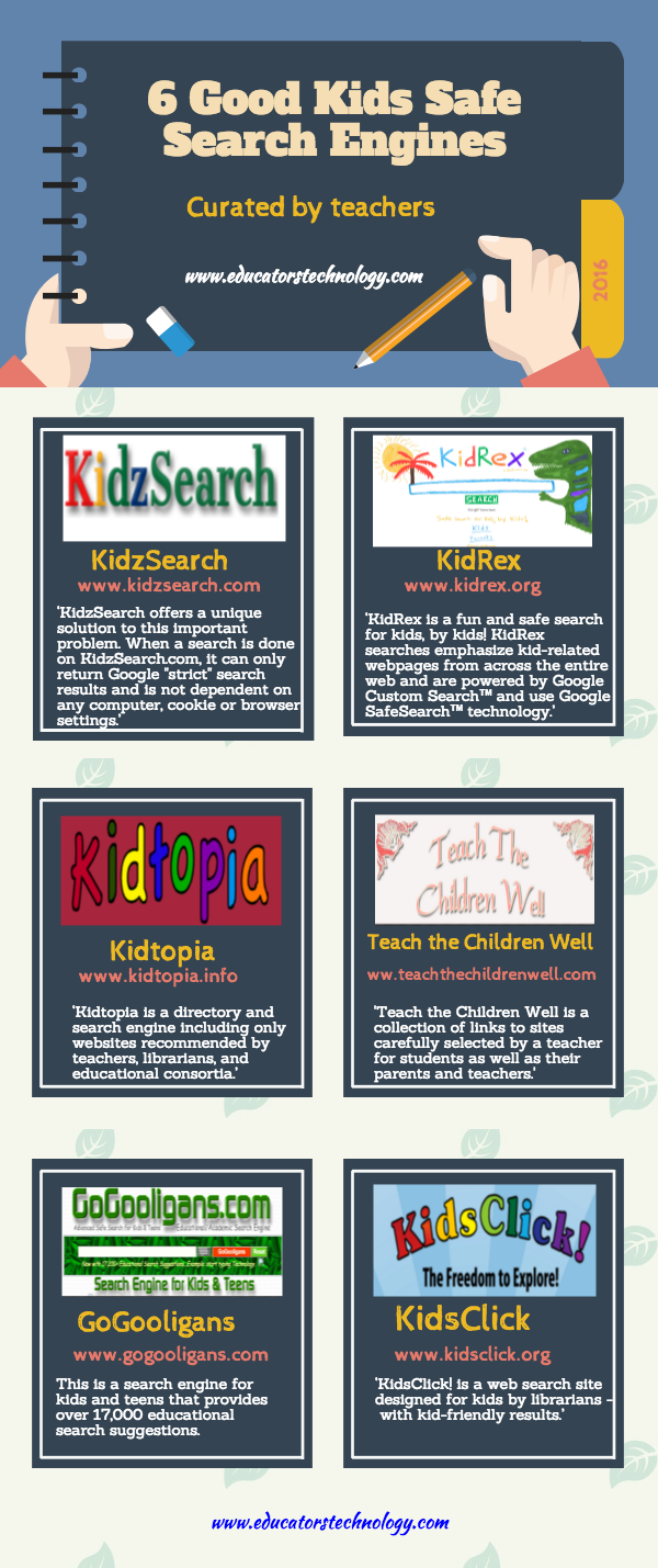 kids friendly websites