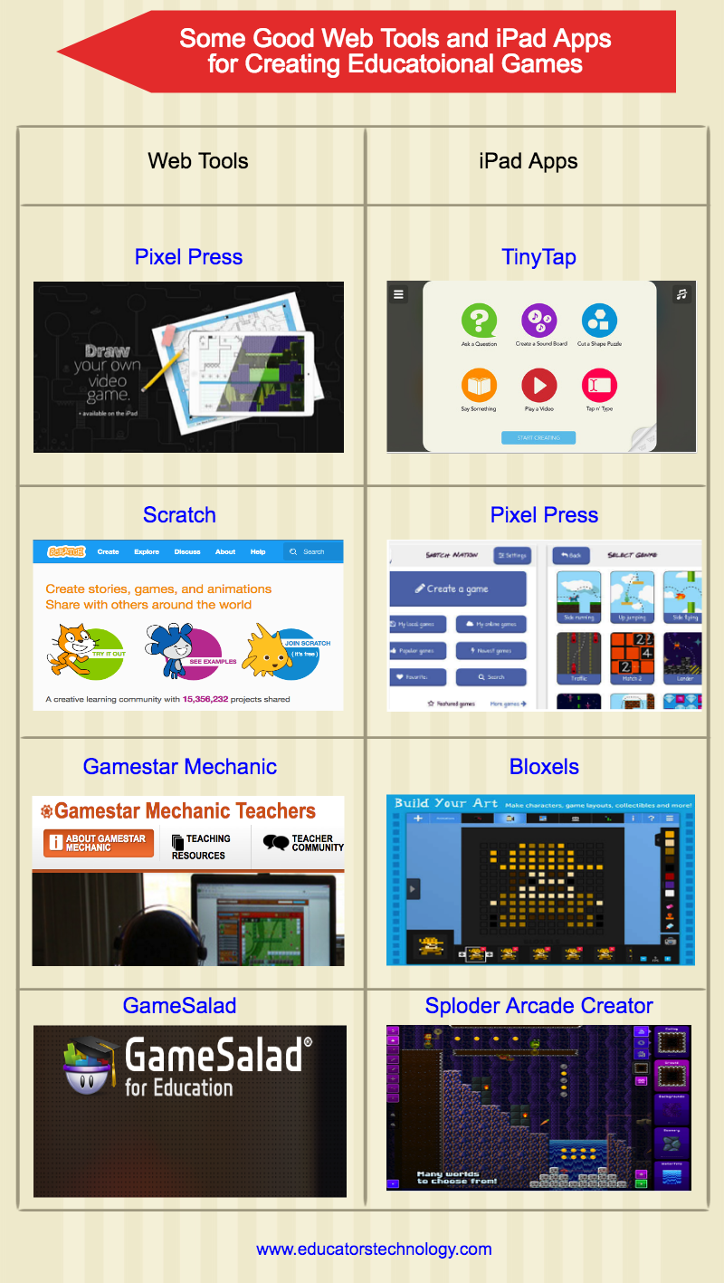 mobile educational game Some games exist only on mobile devices how are educational games used for learning what sorts of learning objectives are achieved through educational games.