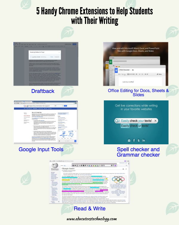 writing chrome extensions Gorgias templates a chrome extension to create text templates and insert them with shortcuts  do you find yourself writing the same answers to common questions.