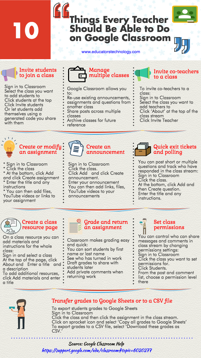 10 Things Every Teacher Should be Able to Do with Google Classroom