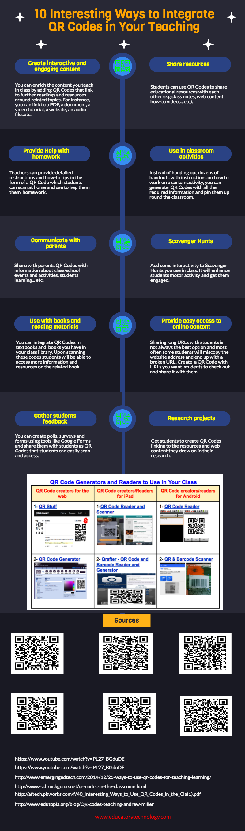 10 Interesting Ways to Use QR Codes in Class