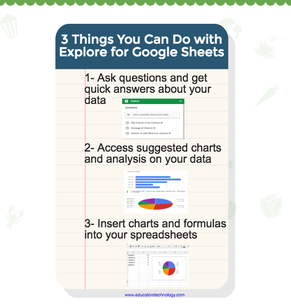 Explore for Google Sheets