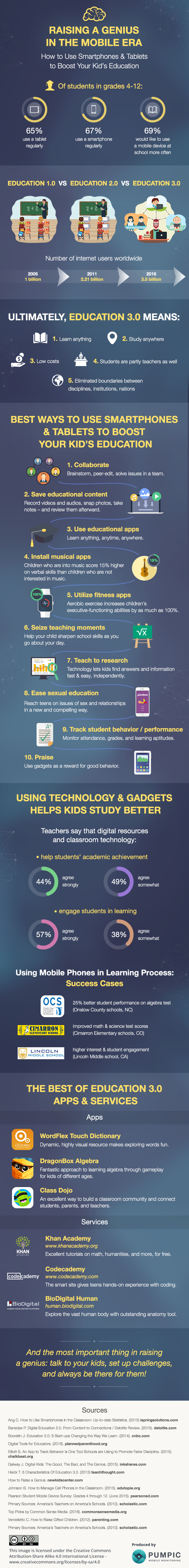 10 ways to use mobile technology to boost kids learning