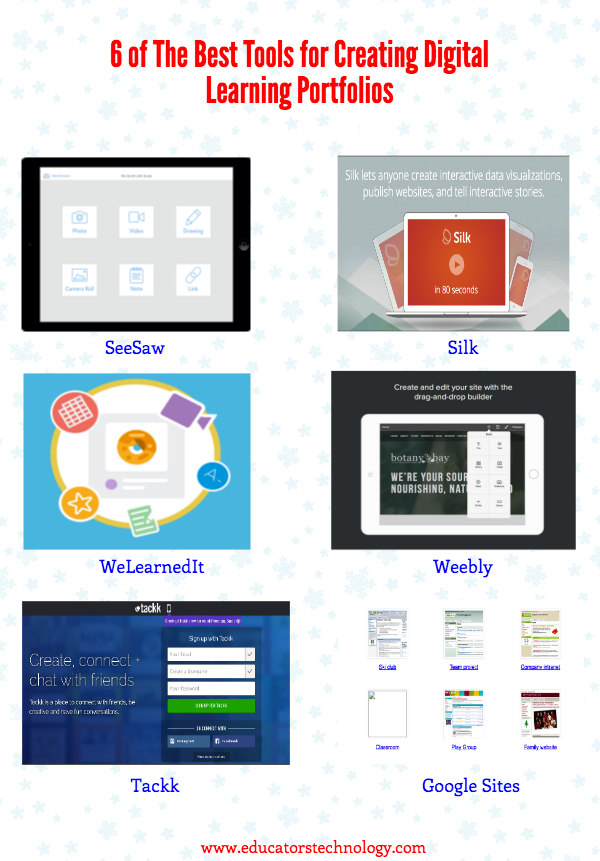 6 of The Best Tools for Creating Digital Learning Portfolios