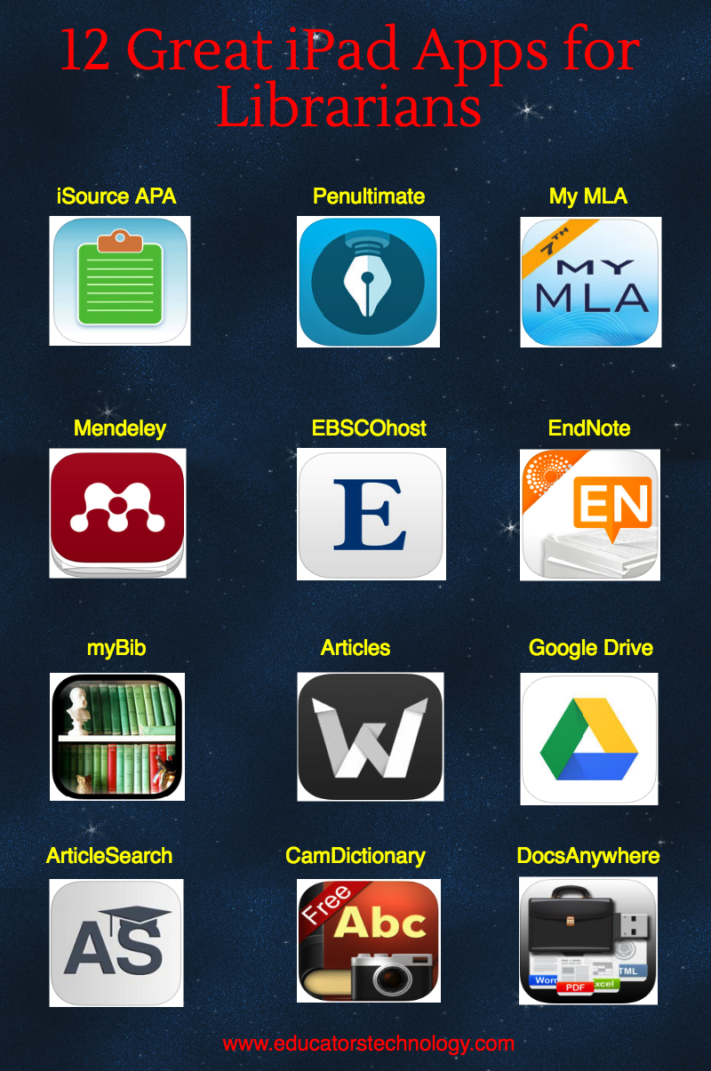 An Interesting Infographic Featuring 12 iPad Apps Ideal for Librarians