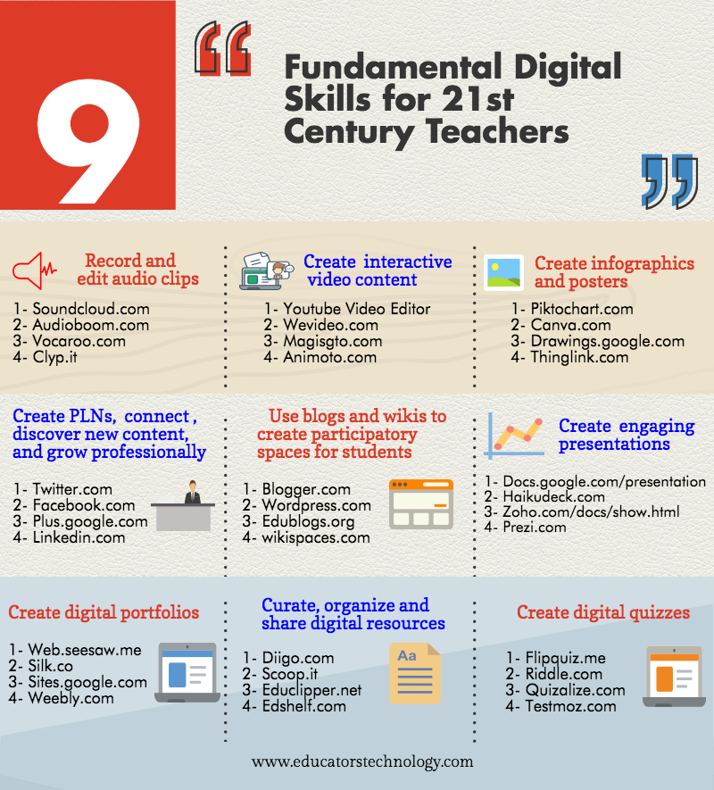 9 Fundamental Digital Skills for 21st Century Teachers