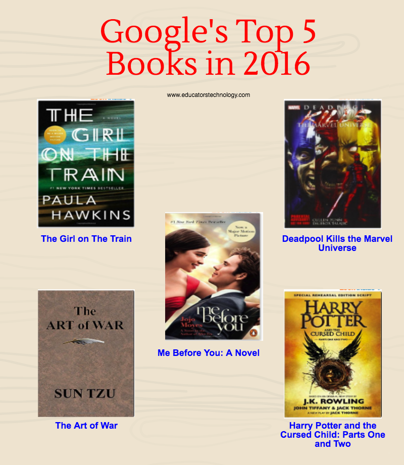 Google Top 5 Books in 2016