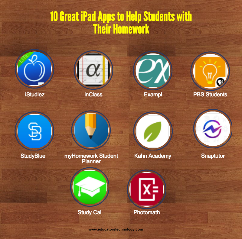 great apps for ipad