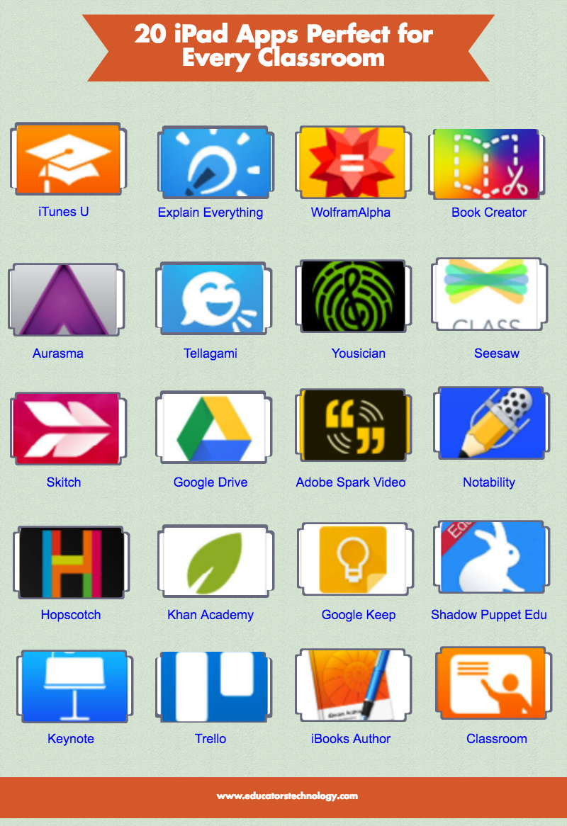 Classroom Layout App ~ Educational ipad apps perfect for every classroom