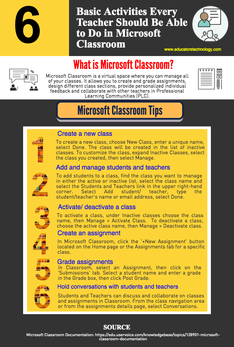 basic activities every teacher should be able to do in microsoft 6 basic activities every teacher should be able to do in microsoft classroom