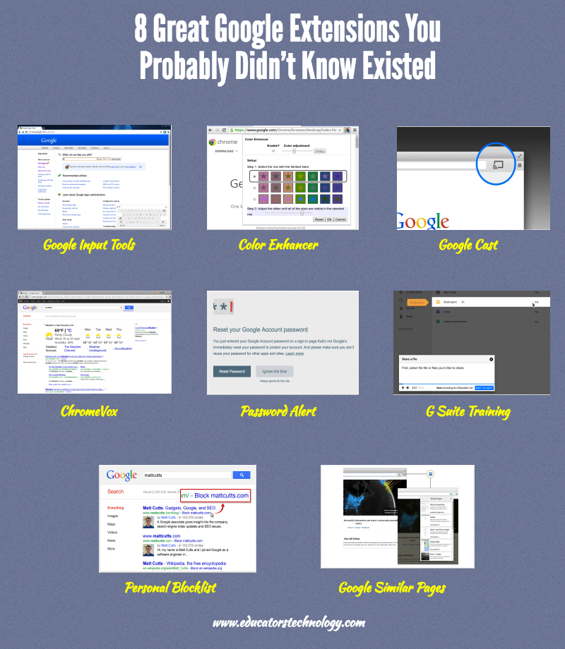 8 Great Google Extensions You Probably Didn't Know Existed