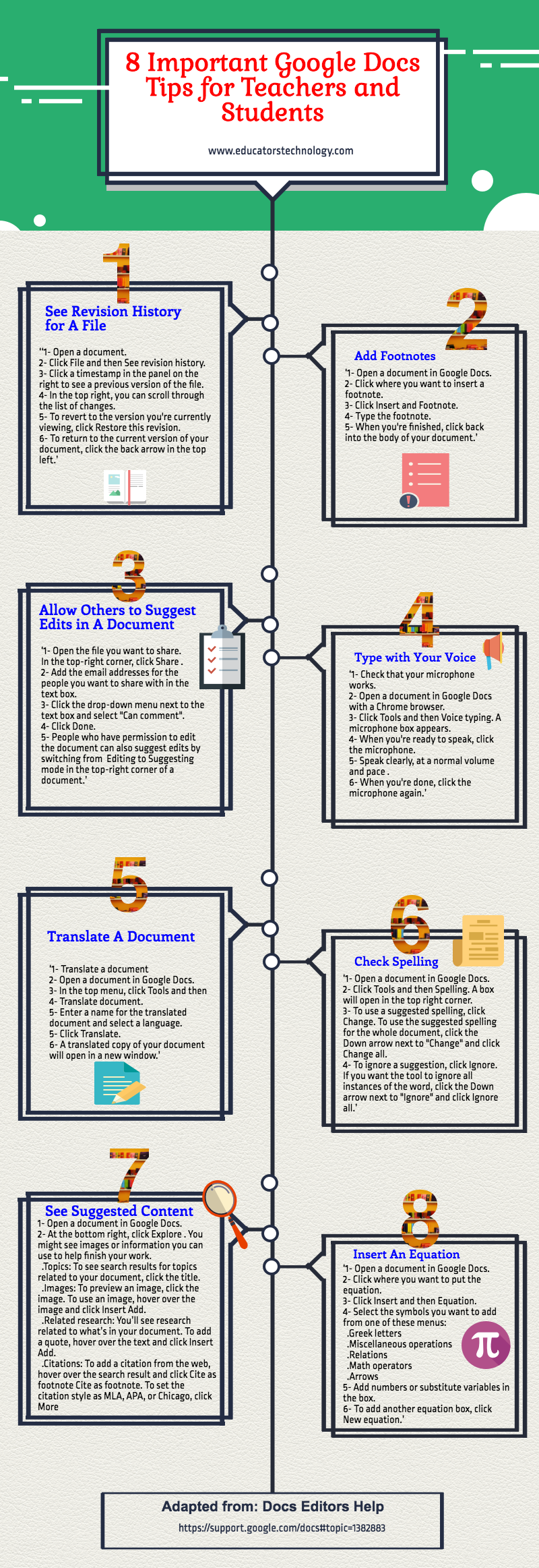 8 Important Google Docs Tips for Teachers and Students | Educational ...
