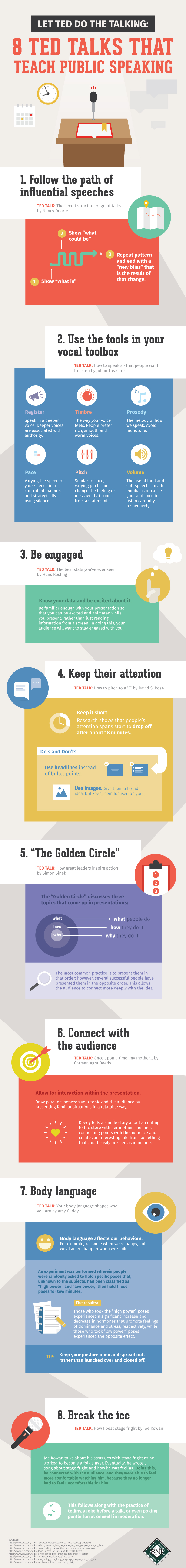 8 Good TED Talks to Help You With Public Speaking Anxiety (Infographic)