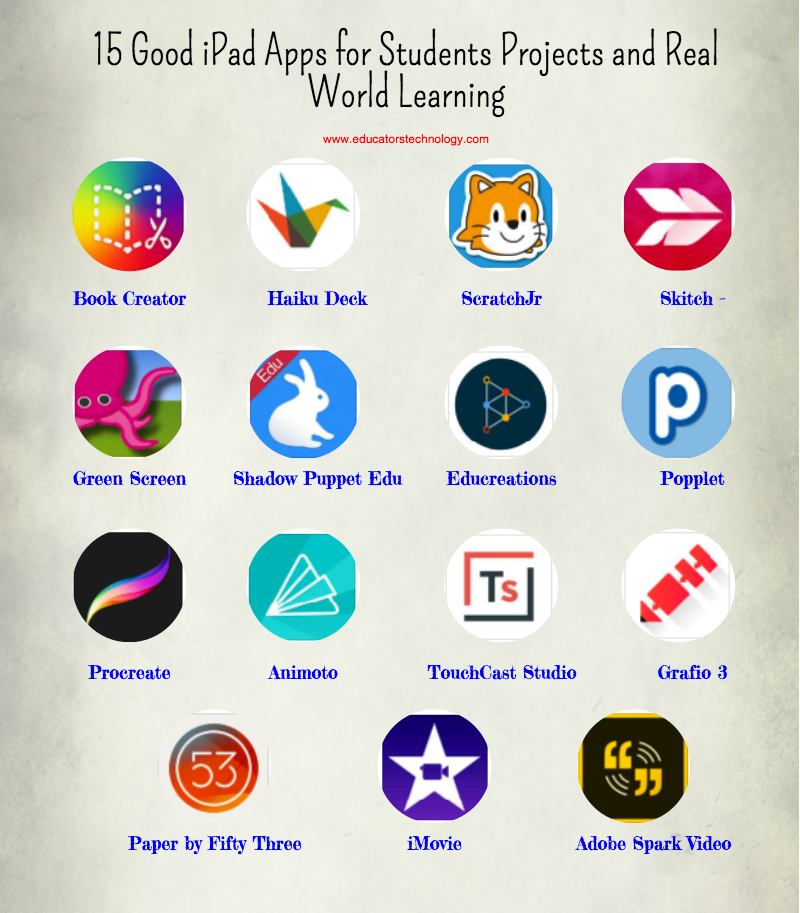 Classroom Design Creator ~ Good ipad apps for students projects and real world