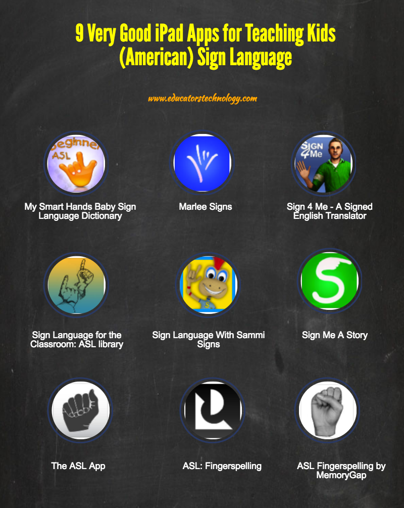 educatorstechnology.com - 9 Very Good iPad Apps for Teaching Kids (American) Sign Language