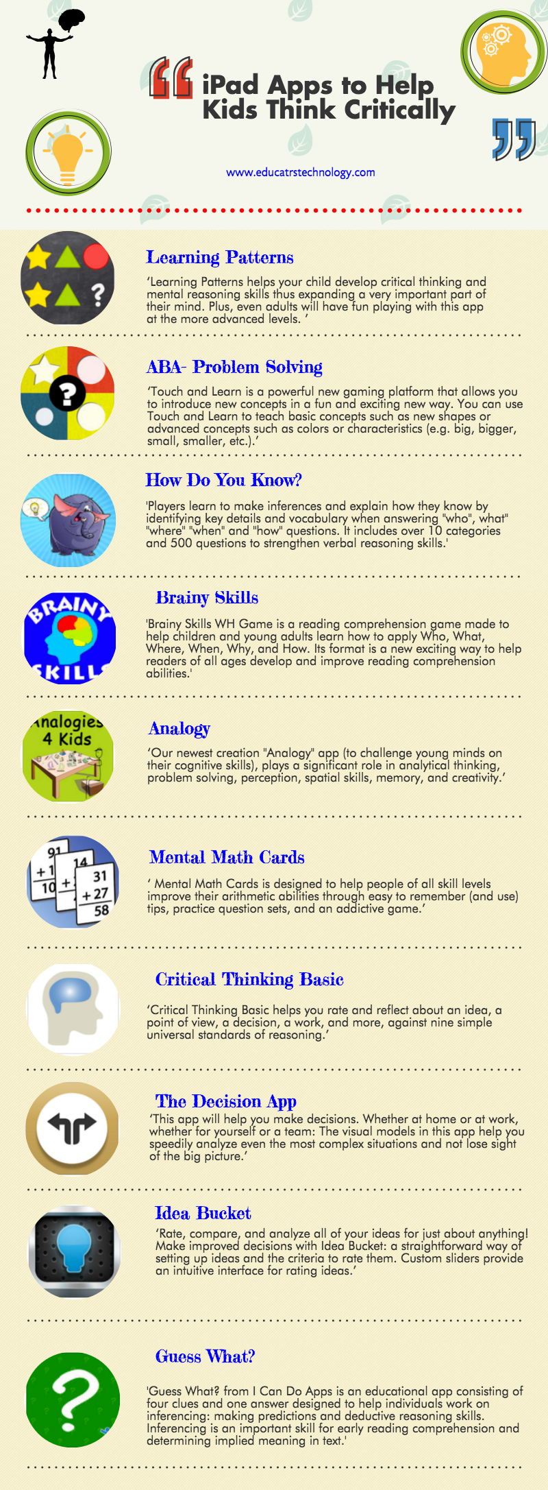 10 Very Good iPad Apps to Develop Students Critical Thinking Skills