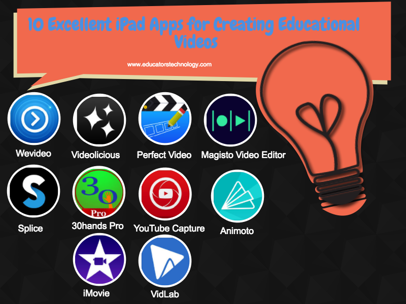 10 Excellent iPad Apps for Creating Educational Videos and Animations