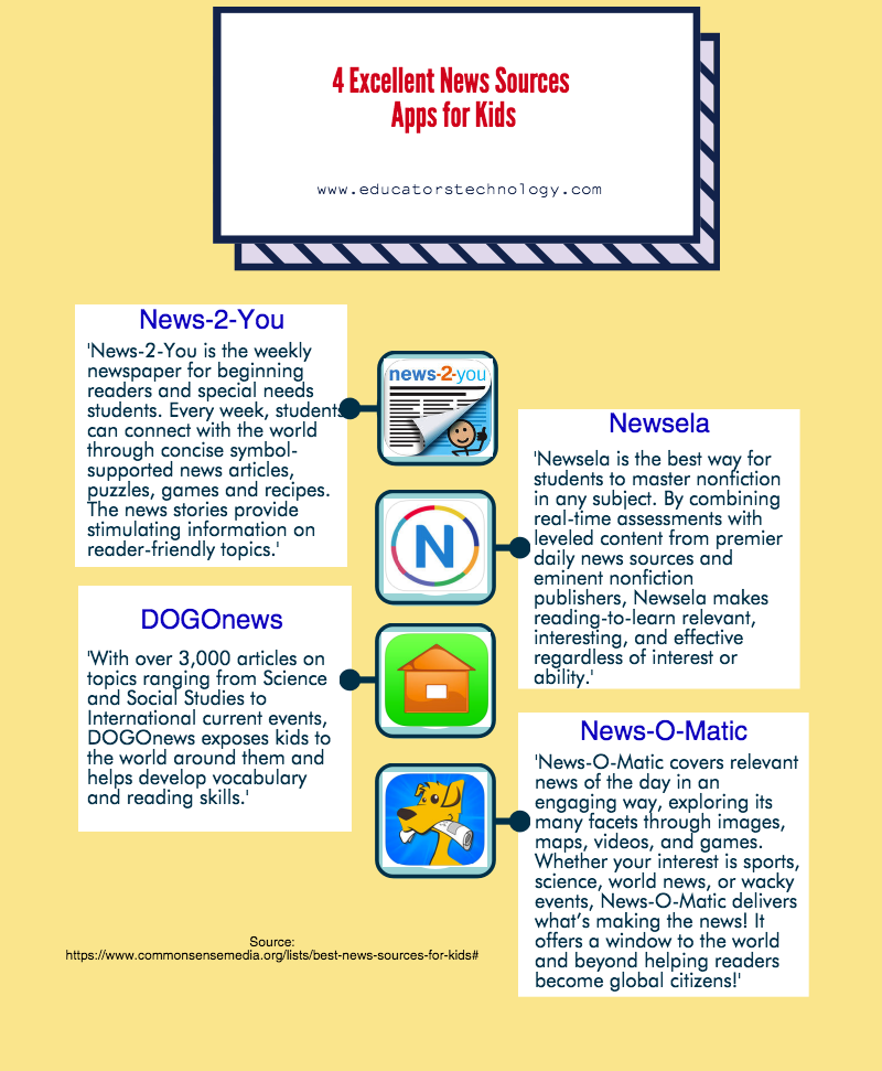 4 Excellent News Sources Apps for Kids | Educational