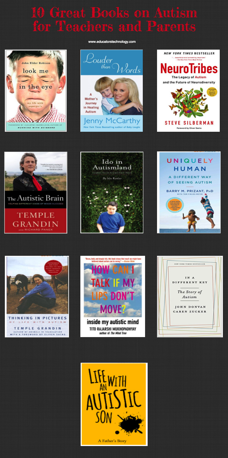 10 Great Books on Autism for Teachers and Parents