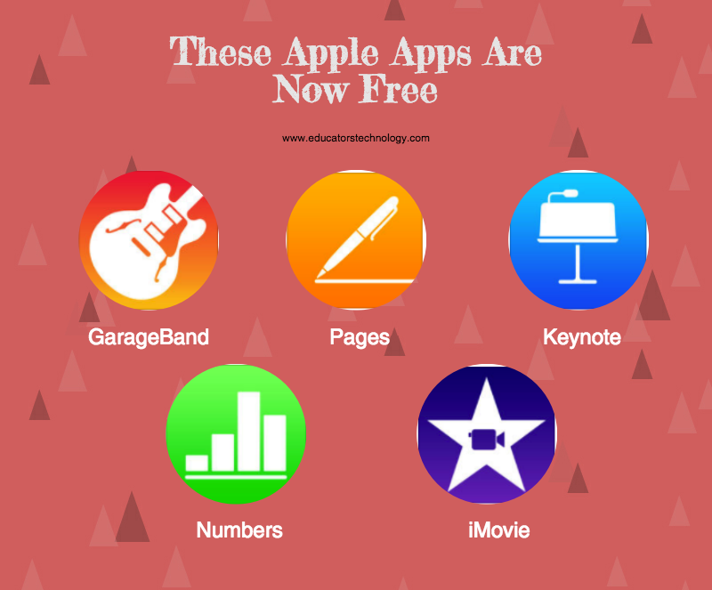 GarageBand, iMovie, Pages, and Keynote  Apps are Free Now