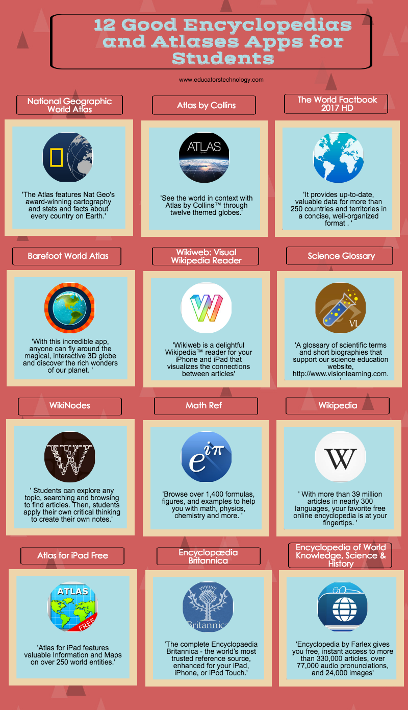 12 Good Encyclopedias and Atlases Apps for Students